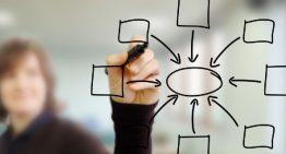 Empreendedorismo pode fazer parte do currículo escolar