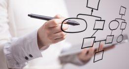 Para profissionalizar gestão, escolas devem investir na definição de processos claros